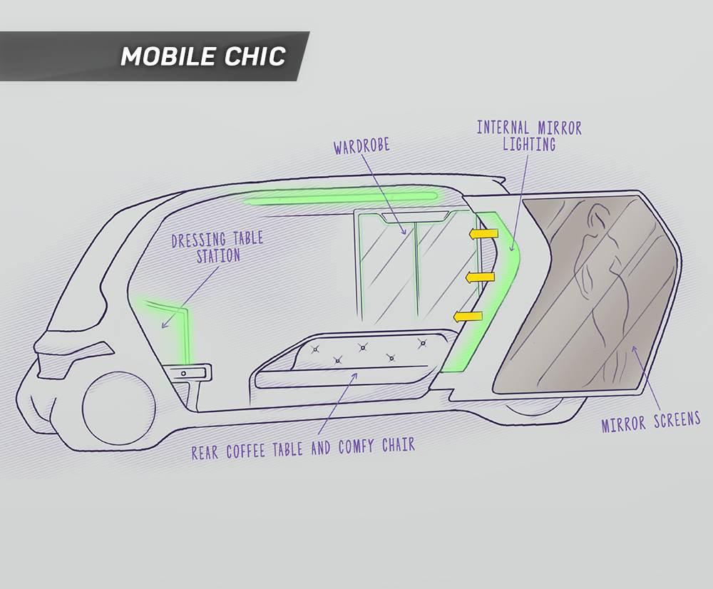 Mobile dressing room pod driverless