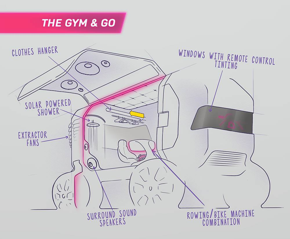 Gym Driverless Pod