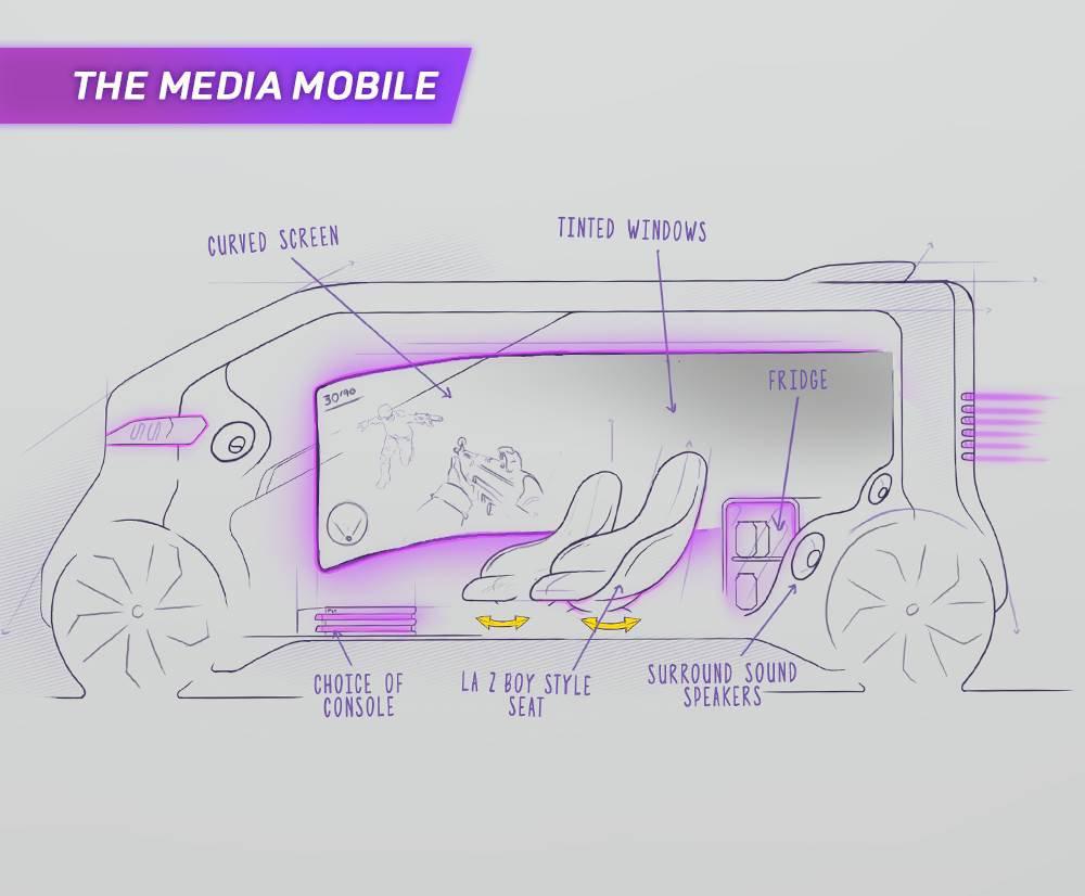 Media Driverless pod