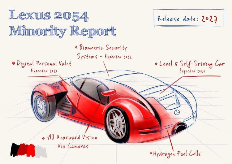 Minority Report Lexus