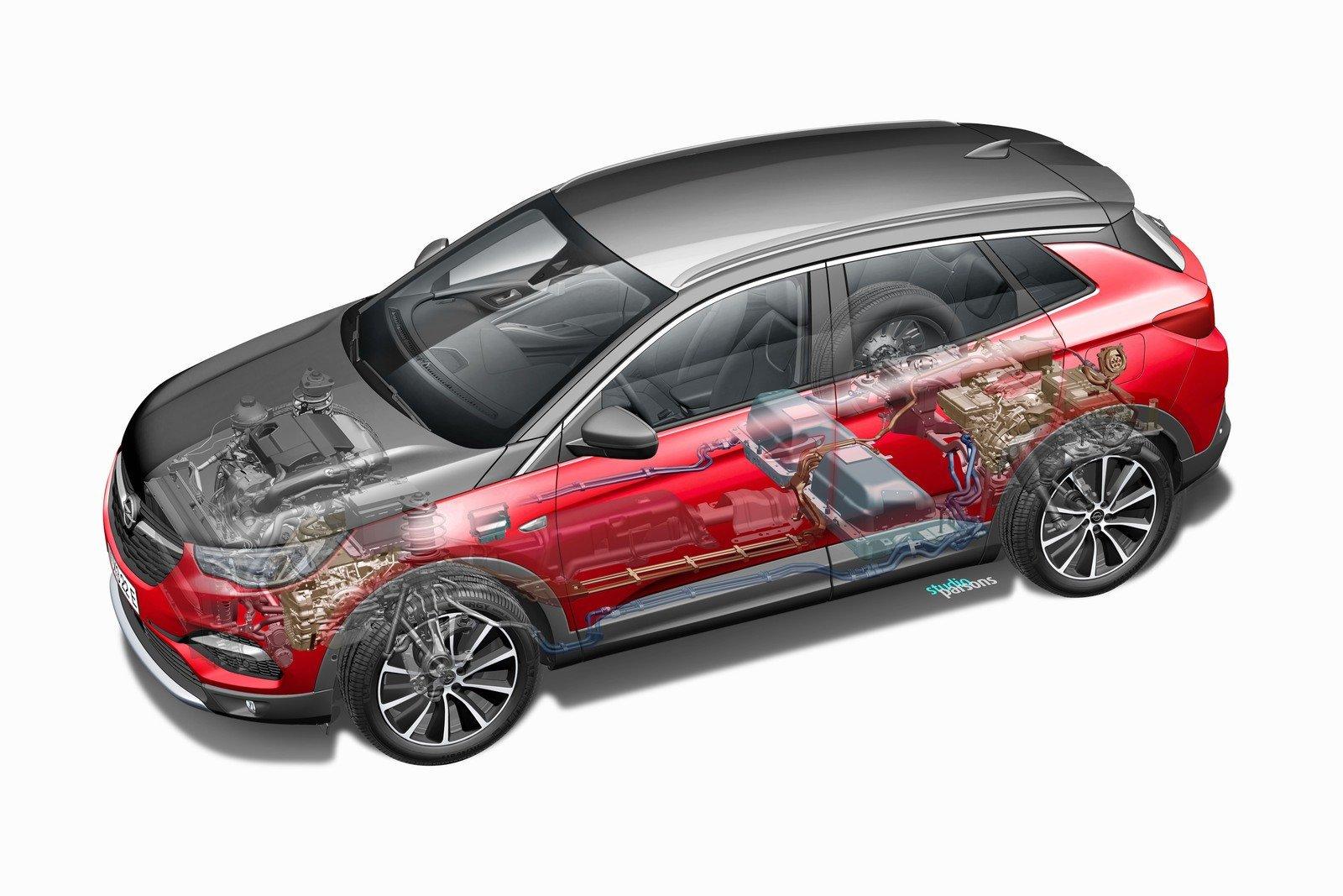 Vauxhall Grandland X Hybrid4