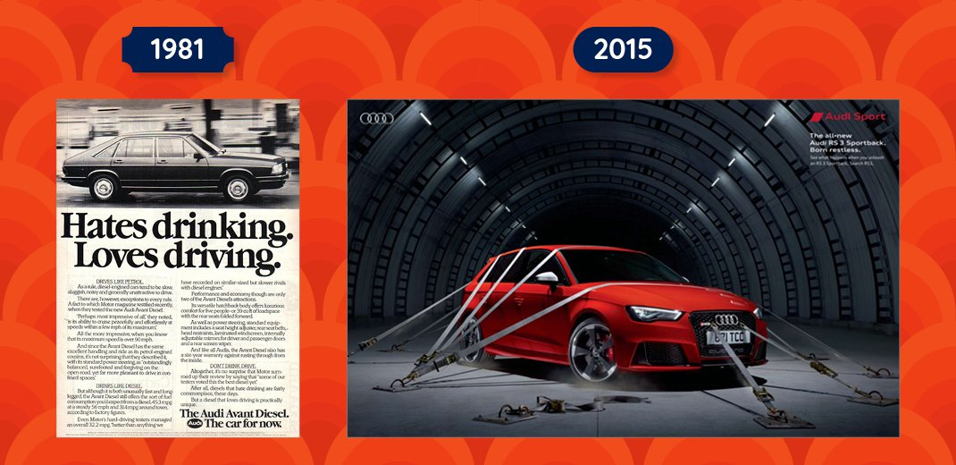 Audi Adverts from 1981 and 2015