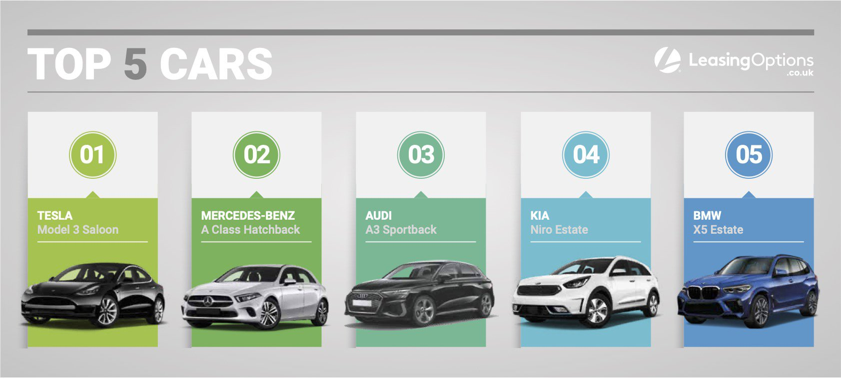 Top 5 Business Cars