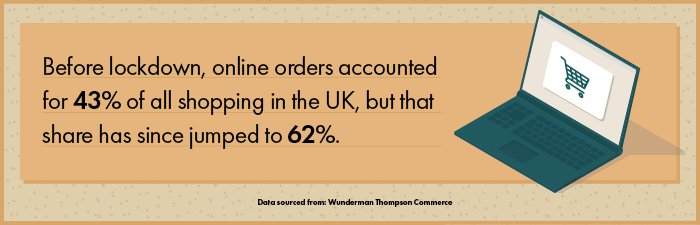 Increase in online shopping infographic